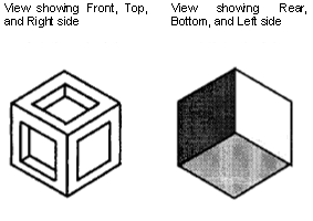 Example of isometric projection method