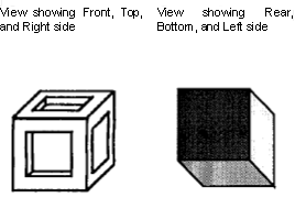 Example of oblique projection method