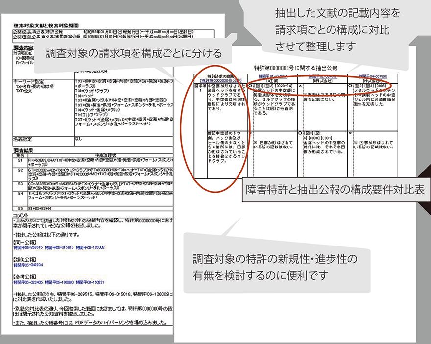 調査報告書事例