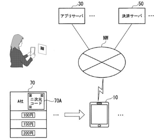 フィンテック特許って何? | 2020年9月発行第119号