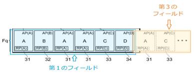 【判例研究】 令和元年(行ケ)第10085号 審決取消請求事件   2021年1月発行第120号